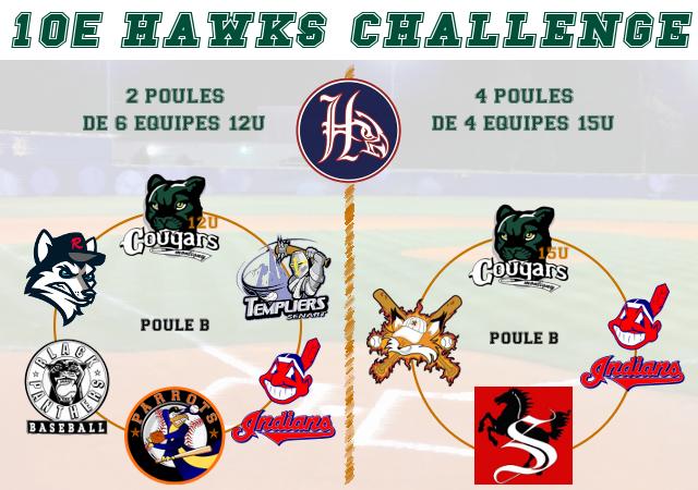 HAWKS_CHALLENGE_2016_19